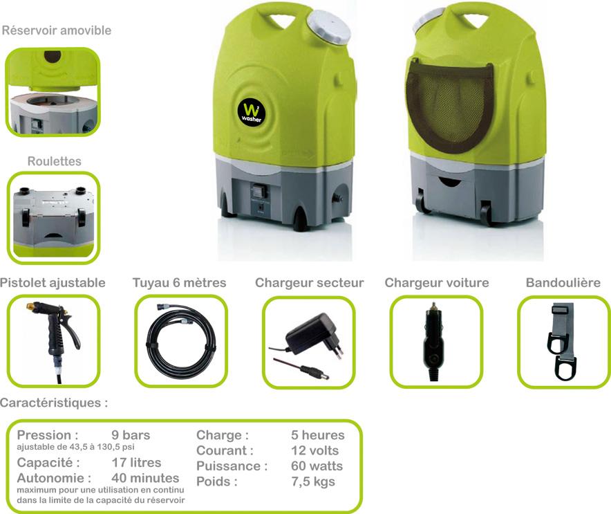 Washer le nettoyeur pression sans fil et sans tuyau for Fonctionnement nettoyeur haute pression